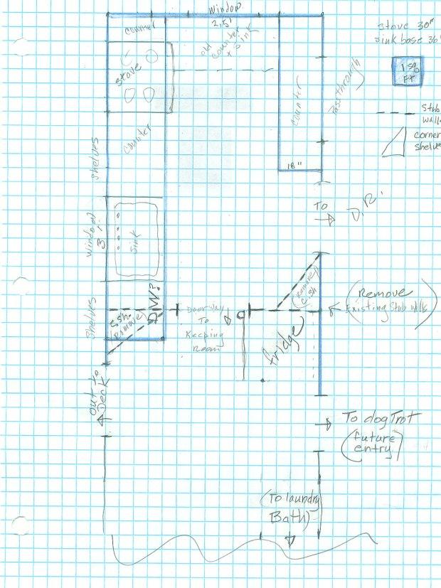 Future-Kitchen-Plans